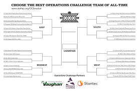 Pick The Top Ops Challenge Team