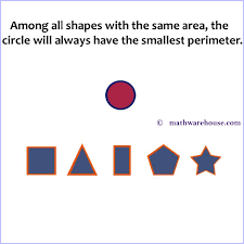 perimeter area circle and other shapes