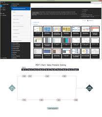 Pert Chart Tool Pert Chart Software