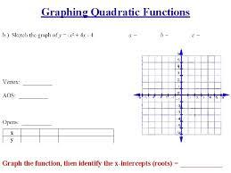 quadratic functions ticket in the door