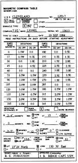 Magnetic Compass Deviation Tables 14221_64