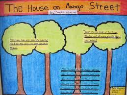 the house on mango street plot diagram the house mango street plot diagram house mango street