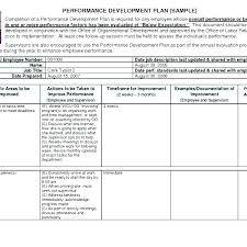New Employee Training Program Template Training Program Template Project Plan Schedule Word Format