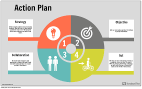 work plan examples action plan free infographic maker