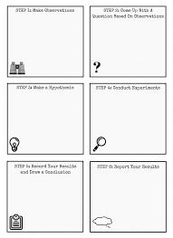 Elementary Scientific Method Worksheet The Best Worksheets Image ...