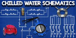 Chiller Flow Chart Chilled Water Schematics The Engineering Mindset