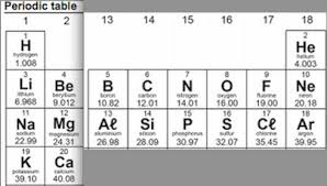 NEW PERIODIC TABLE SONG FIRST 20 | Periodic