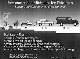 Mn Dnr Ice Thickness Chart With The Unseasonably Warm Temperatures In Minnesota In