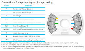 nest wiring guide nest image wiring diagram nest thermostat wiring diagram 2 floors wiring diagram on nest wiring guide