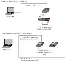 loopback testing for uds1100 in rs485 4 wire or 2 wire mode fig3 rs485 interconnections between uds1100 serial device servers
