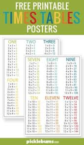 table chart for kids. Free Printable Times Tables Posters - Plus 20 More Ideas To Help Kids Remember And Recall Table Chart For S