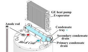 review ge heat pump water heater