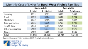 New Family Budget Calculator Shows What It Takes To Make