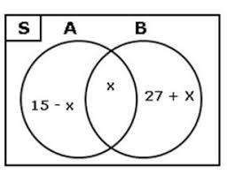 Kunci jawaban matematika smp kelas 7 semester ganjil. Soal Matematika Kelas 7 Smp Mts 2021 Dan Kunci Jawabannya