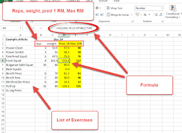 Predicted 1rm Chart 4 Methods To Calculate Your Front Squat Max Christian Bosse