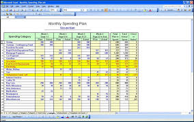 Expenses Template Excel Expenses Form Template Excel – thermomix.club