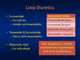 Loop Diuretic Conversion Equivalent Doses Furosemide