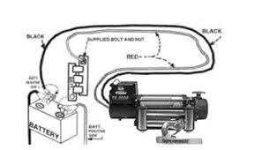 installation of superwinch circuit breaker
