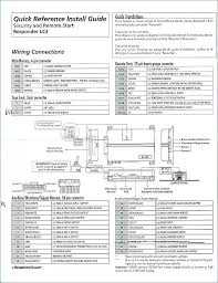 2002 subaru forester wiring diagram new subaru impreza radio wiring 2010 diagram fine forester of 2002