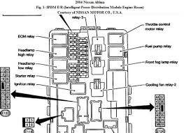 2004 350z Fuse Box Diagram Diagram Base Website Box Diagram ...