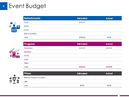 Budget Lists Examples Example Budget Presentation Powerpoint Presentation Slides