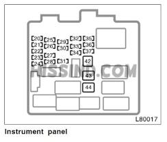 2001 toyota camry fuse box diagram wiring diagram 2018 2000 Toyota Camry Fuse Box Location 1999 toyota camry fuse box diagram, location, description 1998 camry fuse box diagram 1995 toyota camry fuse box diagram