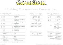 Conversion Table Grams Online Charts Collection