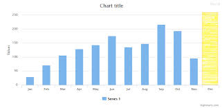 Highcharts Bar Chart Click Event How To Make Click On Area Above Below Small Column In