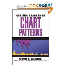 Swing And Day Trading Evolution Of A Trader Thomas N