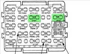 similiar 1994 chevy 1500 fuse box diagram keywords fuse box diagram moreover 1993 chevy silverado 1500 fuse box diagram