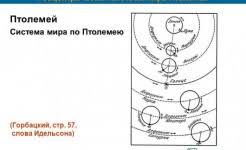Порядок обжалования судебного приказа мирового судьи Геоцентрическая система мира птолемея альмагест