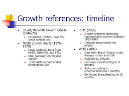 Ppt Growth And Development Powerpoint Presentation Free