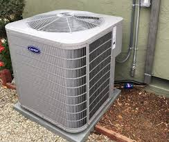 hvac ac unit. Simple Hvac What To Do With Your AC Unit Cover It Or Not Hvac Ac Unit A