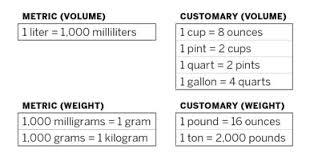 Dairy Farm Measurements Practicing Measurement Conversions