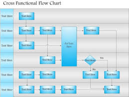 Flow Chart Powerpoint Presentation Business Framework Cross Functional Flowchart Powerpoint