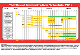 Infant Shot Record Chart Philippine Childhood Immunization Schedule For 2019 Released
