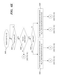 Patent US8126756 Method and system for real time measurement.