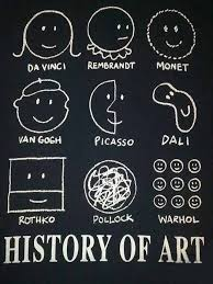 Art Major Careers The Lost Art Of Art As A Major The Worksthe Works