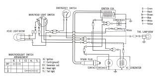honda lead wiring diagram honda wiring diagrams