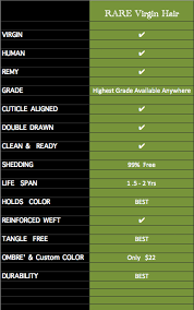 Compare Review Hair Type Grades Characteristics Origins