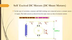speed controller for dc motor 16 self excited dc motors dc shunt