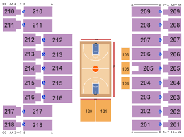 Alerus Center Seating Chart Alerus Center Tickets Grand Forks Nd Ticketsmarter