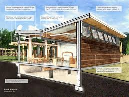 Interior Design School Cool Sustainable Design For A New Elementary School Design Ideas For