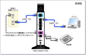 dsl wiring diagram phone line images phone wiring and phone line wiring ring tip phone wiring color code
