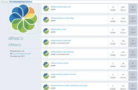 Public Alfresco Docker Images Alfresco Documentation