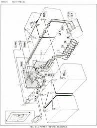 Ezgo golf cart wiring diagram excellent shape battery gas endearing striking ez go