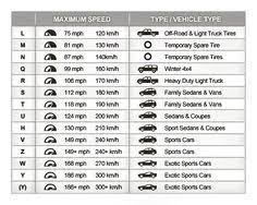 Commercial Tyre Load Rating Chart 14 Best Das Auto Images In 2018 Cars Rolling Carts Autos
