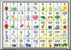 Free Printable Pdfs W 15 Different Phonics Charts And
