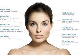 anti wrinkle dr chintal patel
