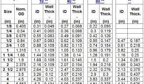 Drill Gauge Size Chart 8 Drill Size Werwowann Info